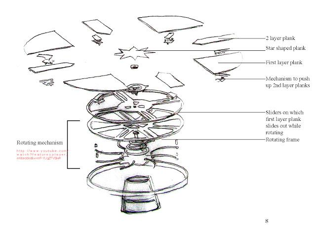 Раздвижной круглый стол трансформер своими руками чертежи