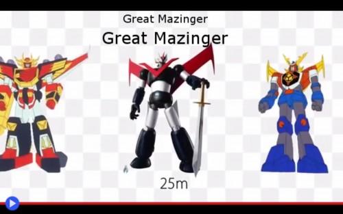Mecha size