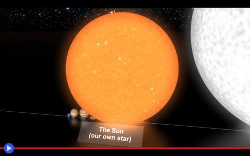 Stars size