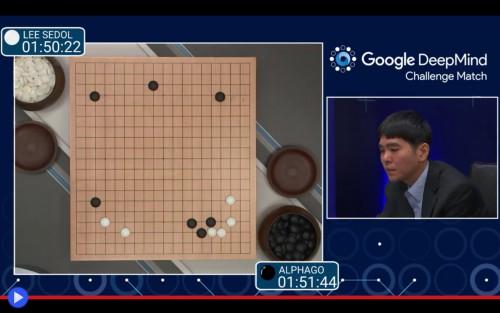 AlphaGo Second Match