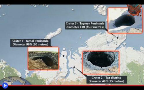 Yamal Sinkholes